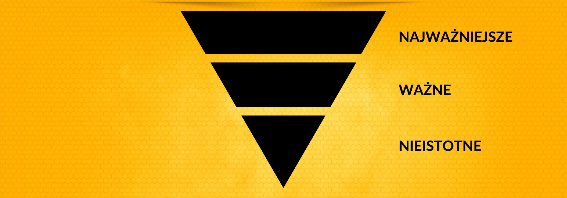 Piramida informacji w tekście na stronę