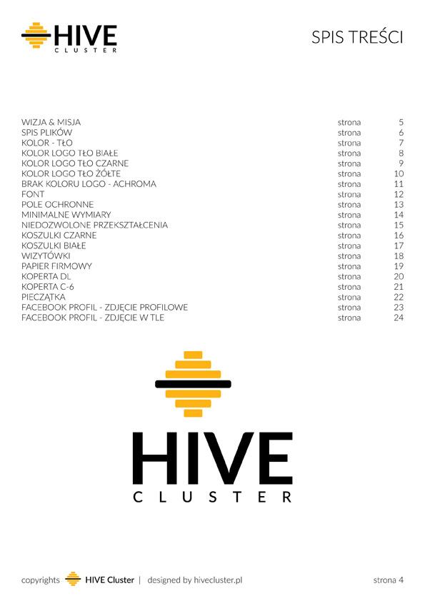 Spis treści księgi znaku marki HiveCluster.pl