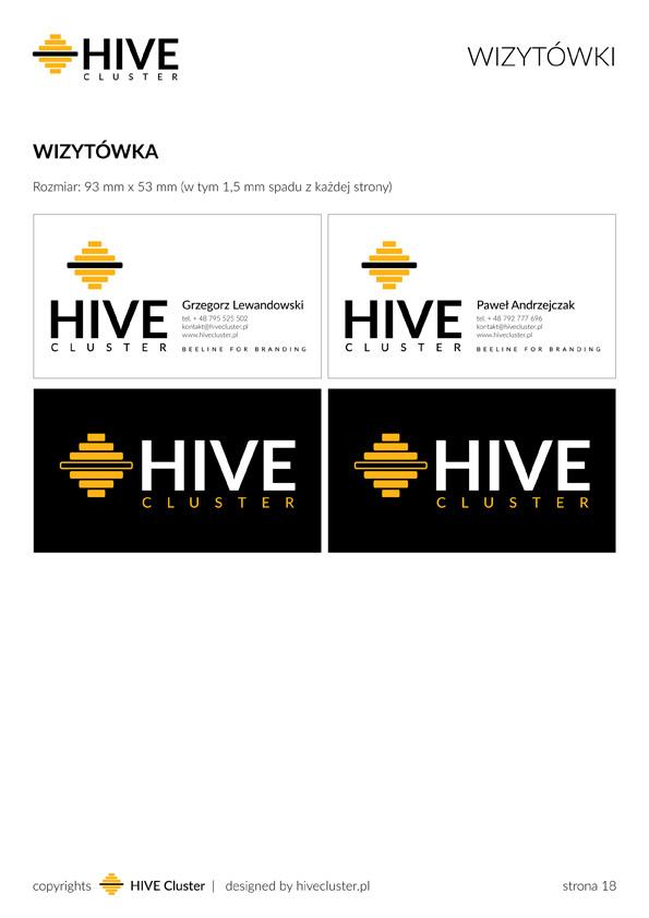 Wizytówki marki HiveCluster